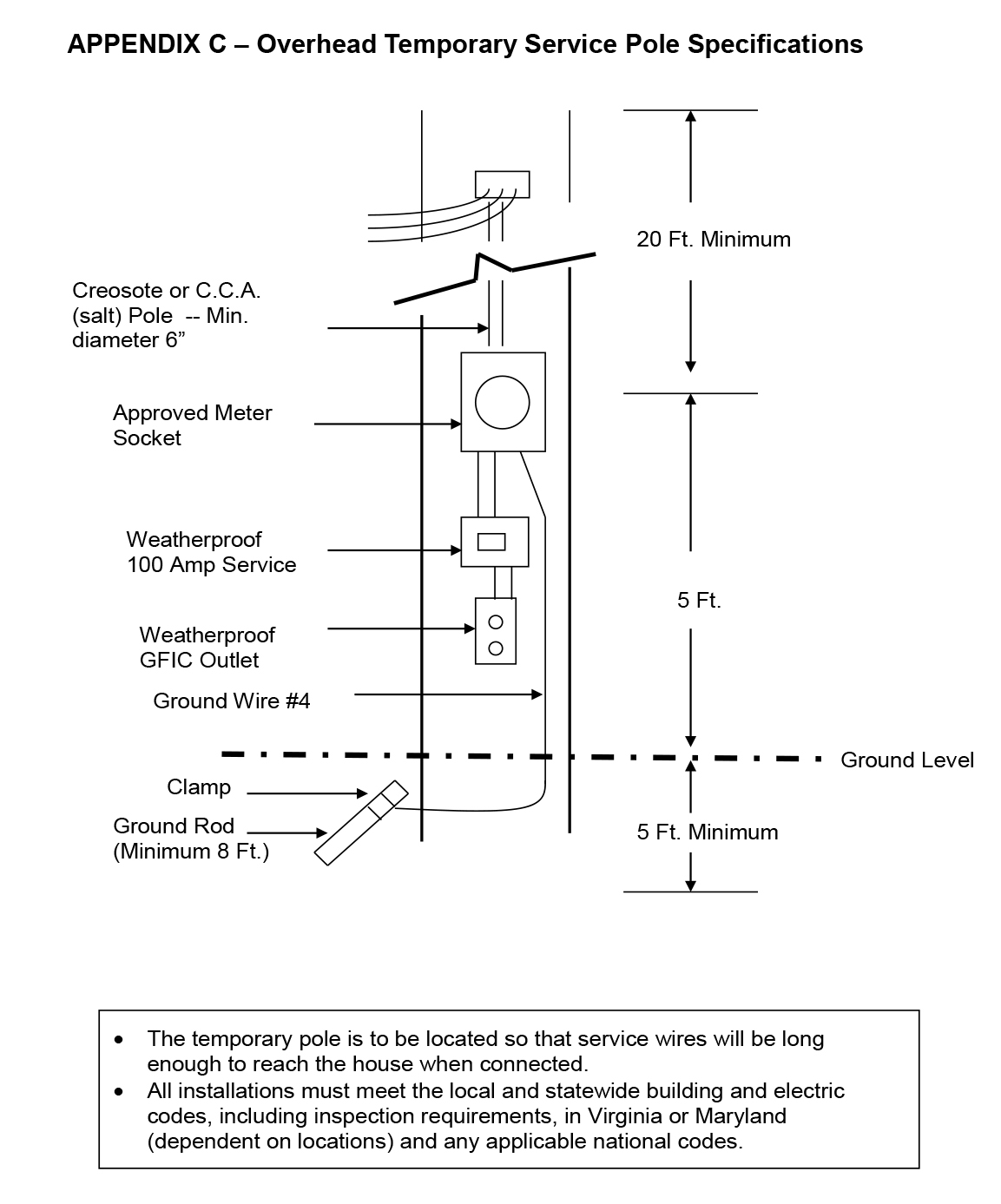 Diagram Weatherhead Electrical Pole Explained Wiring Diagrams Temporary Service Trusted U2022 Riser